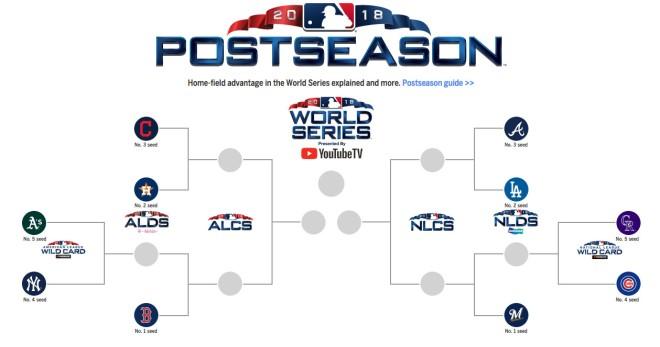 MLB 2018 Post-season .jpg